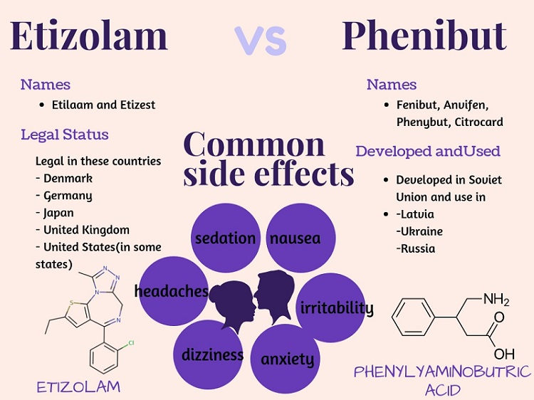 etizolam for anxiety